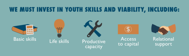 investing in youth viability